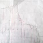 アフガン編みジャケット:曲線のフチ編み計算をやってみるテスト