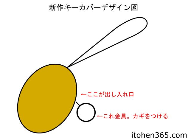 キーケース(案)