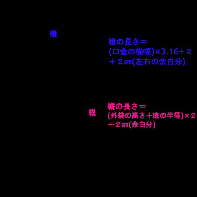 編みガマグチの中袋計算方法案